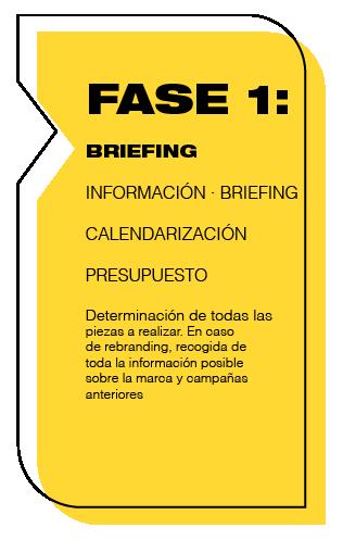 Agencia FEEL!: Proceso de Branding - Briefing