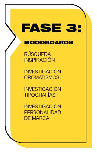 Agencia FEEL!, Proceso de Branding, Moodboards