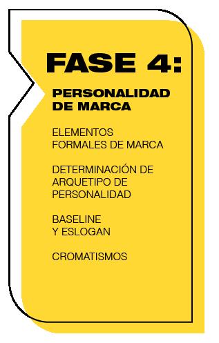 Agencia FEEL!, Proceso de Branding, Personalidad de Marca