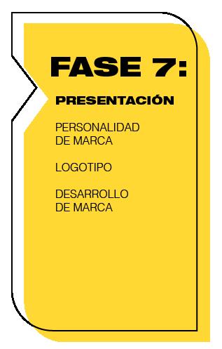 Agencia FEEL!: Procesos de Branding, Presentación