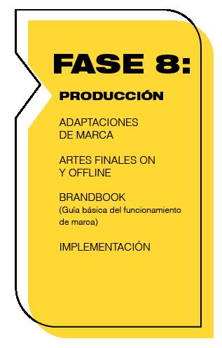 Agencia FEEL!: Proceso de Branding, Producción
